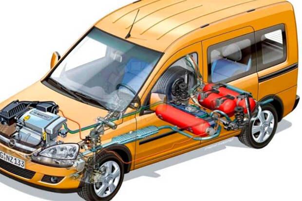 Газ авто Египет