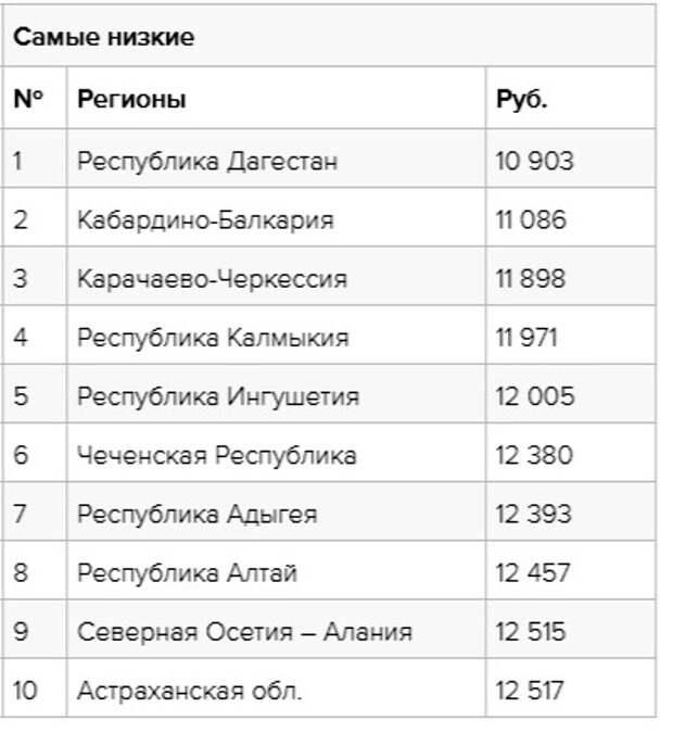 Какие пенсии украл Путин у оппозиционеров?