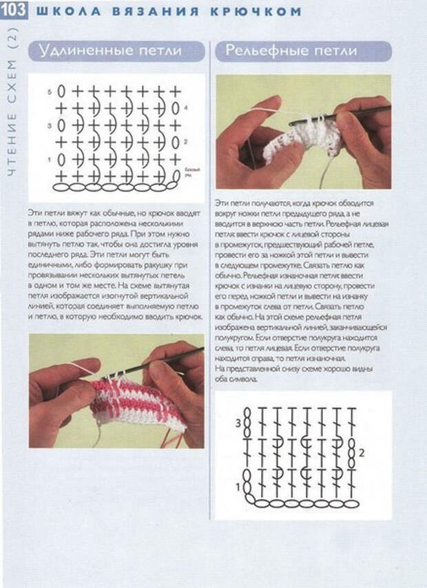 Учимся читать схемы вязания крючком