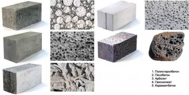 Картинки по запросу Легкие бетоны в строительстве