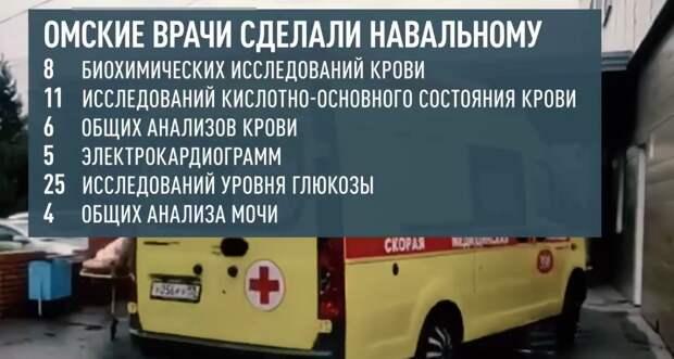 Пришло время расставить все точки над «I» в истории с Навальным