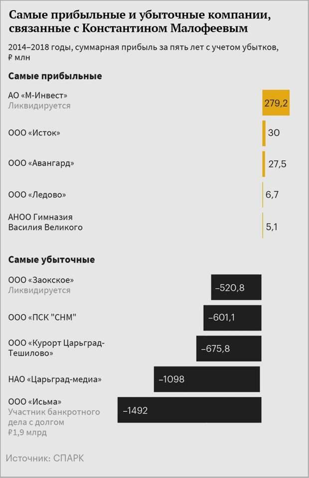 «Криптовалютный» плюралист Малофеев