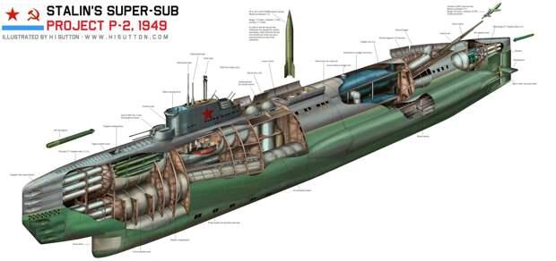 Первый советский послевоенный проект стратегического подводного ракетоносца П-2, 1949 г.