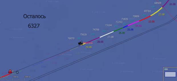СП-2 29.08: Фортуна сбросила трубу, непогода усиливается. ????☔Цены на газ прыгнули к максимумам.