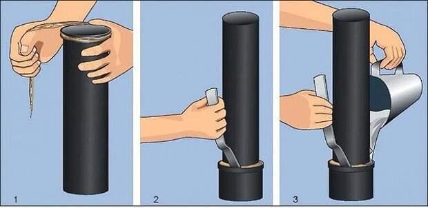 Как герметизировать унитаз