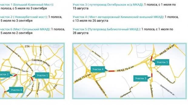 В Москве ограничат движение на 6 мостах и путепроводах