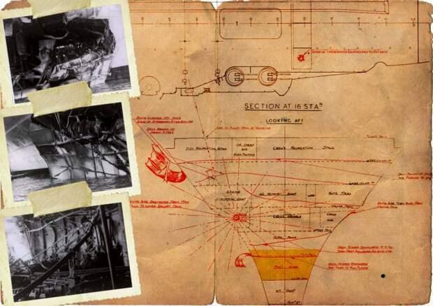 Британские авианосцы под бомбами люфтваффе