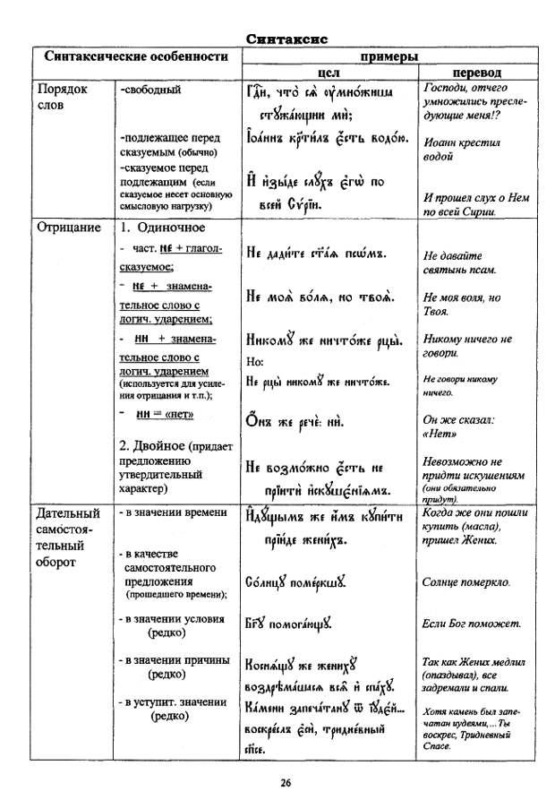 церковнославянский в таблицах_26