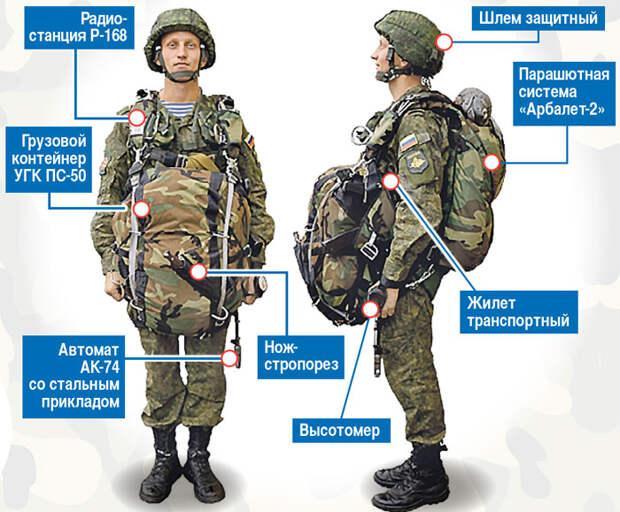 Никто, кроме них: «Голубые береты» - элита армии России