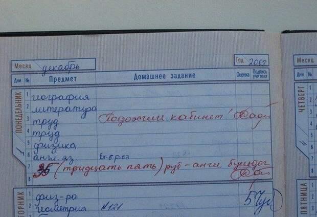 Забавные записи в дневниках - вспоминаем школу