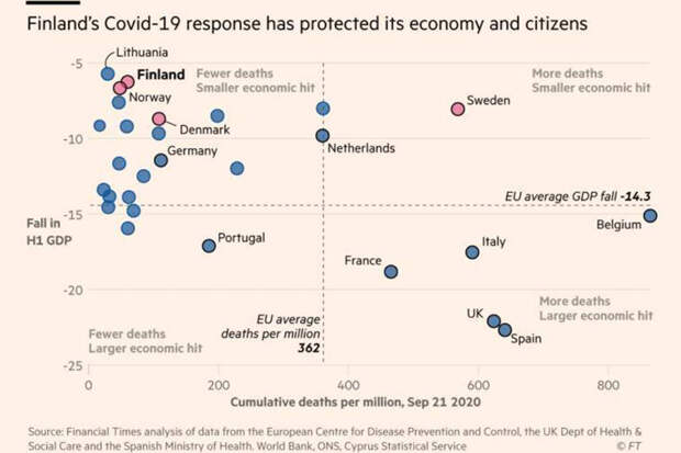 EU-Covid-Study