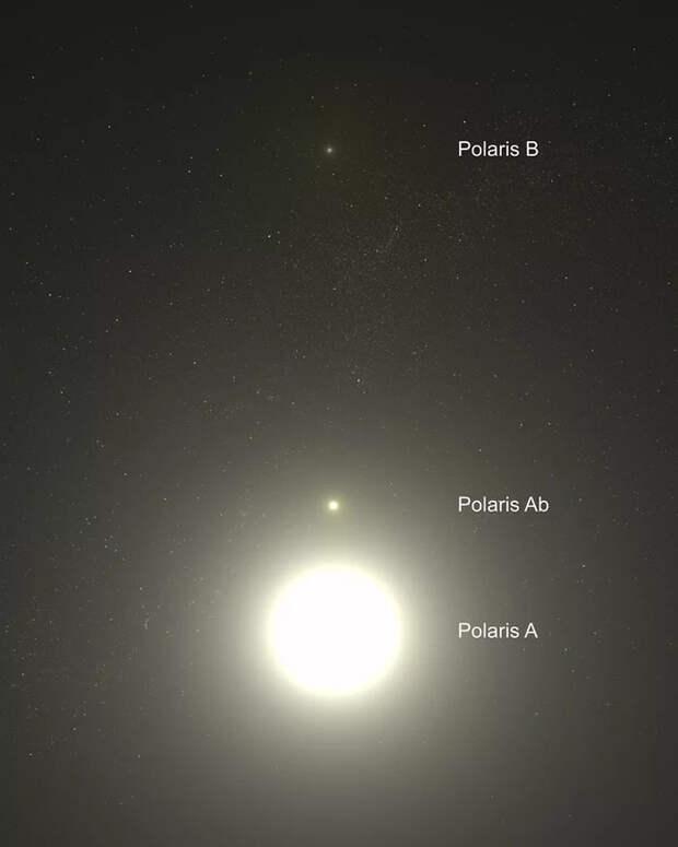 Полярная звезда Астрономия, Космос, Звезды, История, Мифы, Полярная звезда, Навигация, Видео, Длиннопост