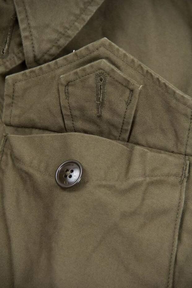 карманы для женской одежды