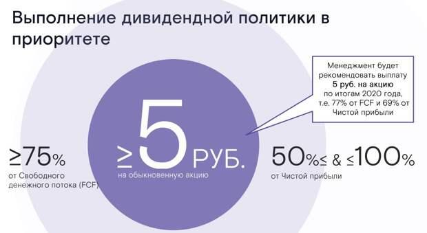 """Менеджмент """"Ростелекома"""" будет рекомендовать выплату дивидендов в размере 5 рублей на акцию"""