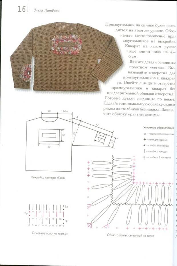 Изделия из кожи и драпа обвязанные крючком