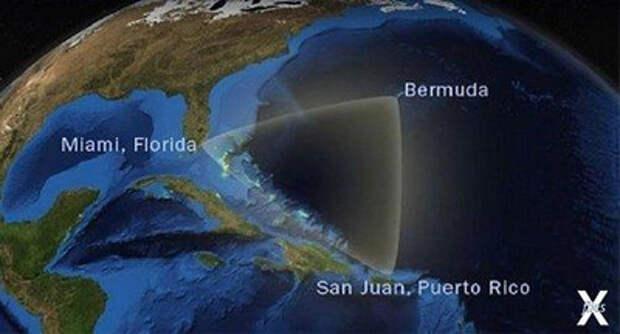Теории про инопланетян, обитающих в наших морях и океанах