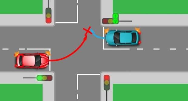 Изучаем ПДД. Кто нарушил правила на перекрестке?
