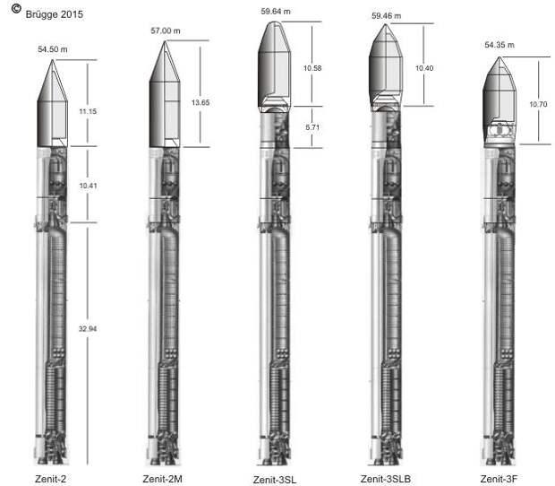 Как сделать космическую ракету быстрее, проще и дешевле?