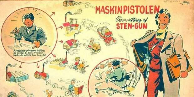Комикс-памятка датского подпольщика Гастона об изготовлении запчастей к ПП.