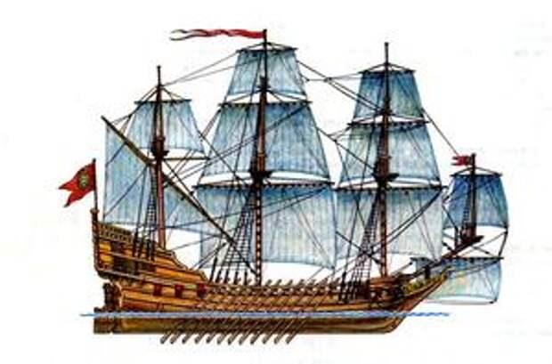 История попытки создания военного флота России при царе Михаиле Федоровиче