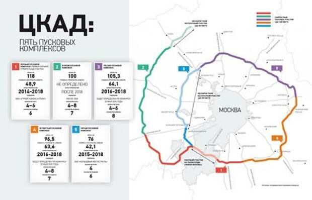 Готовьте деньги (снова): объездная дорога вокруг Москвы будет платной