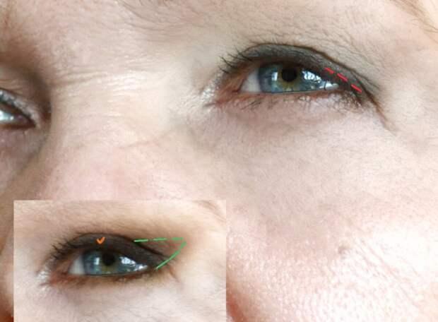 Не надо так красить глаза: ошибка, которую многие допускают не задумываясь