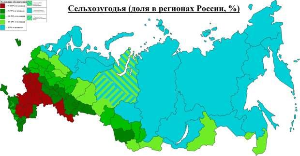 Сельхозугодья в России, экспорт пищепрома и сдерживание роста цен