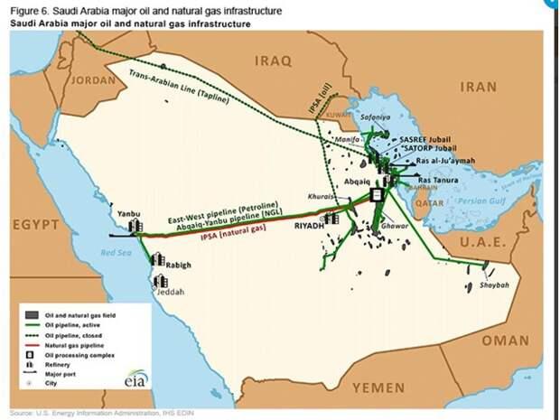 Большая нефтяная война 2020: Первые итоги или почему «принцы» так быстро «включили заднюю»…