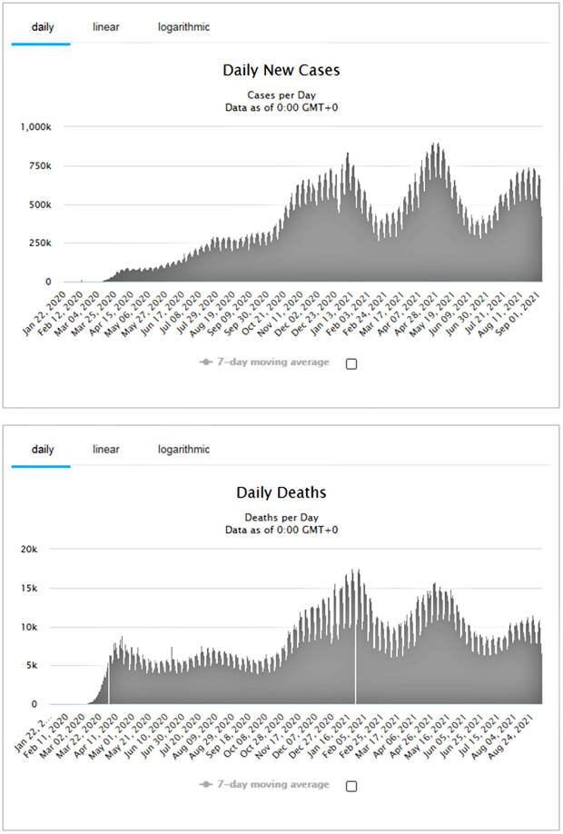 """Странности ковидной статистики. Рекордная смертность может быть """"нарисованной"""""""