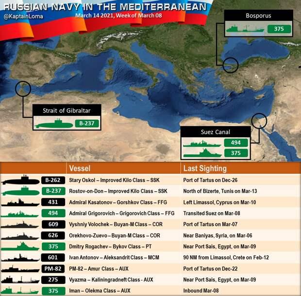 Российский флот в Средиземном море. Март 2021