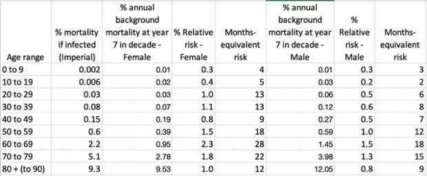Опасная иллюзия смертности. Всё о коронавирусе: статистика и факты