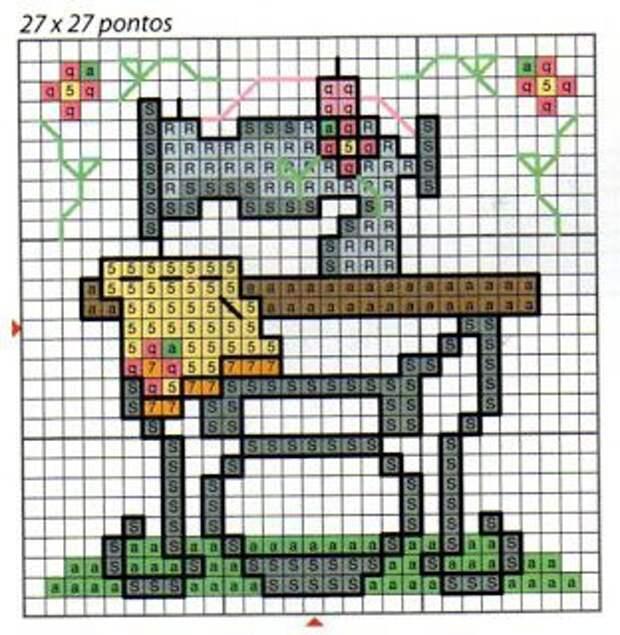 Схемы вышивки швейных машинок (трафик)