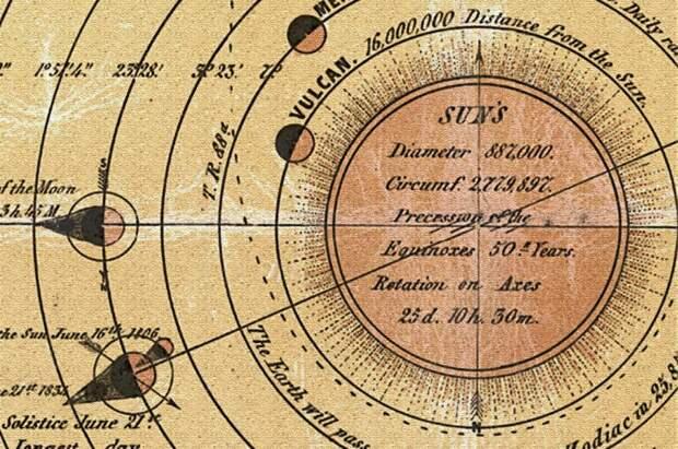 Планета Вулкан в астрономическом атласе 19-го века
