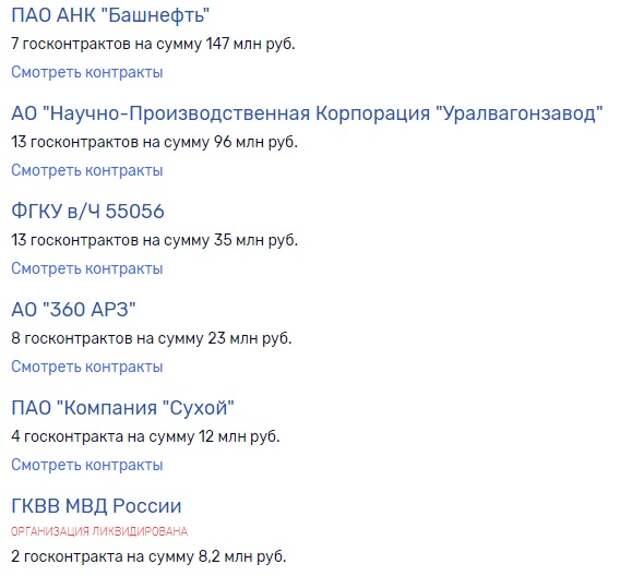 """Квалитет Росрезерву """"поправили"""" Чемезов и Сечин"""