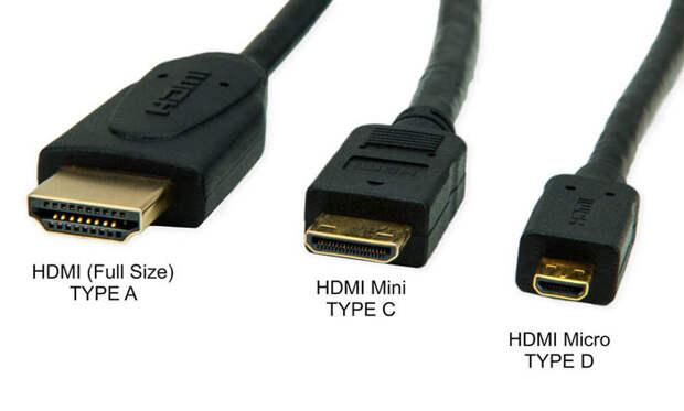 Типы HDMI по размеру