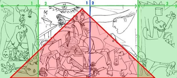 Почему «Герника» — это гениальная картина