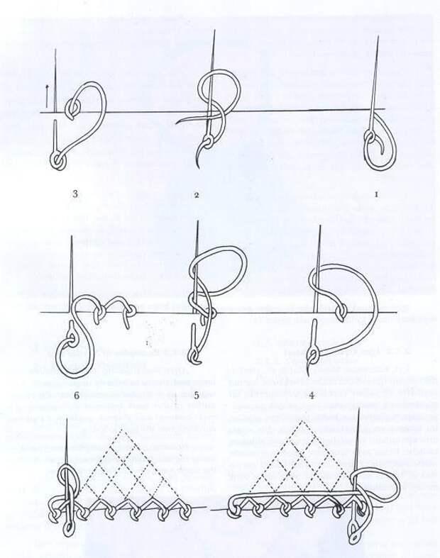 Когда игла становится волшебной: создание кружева в технике ойя