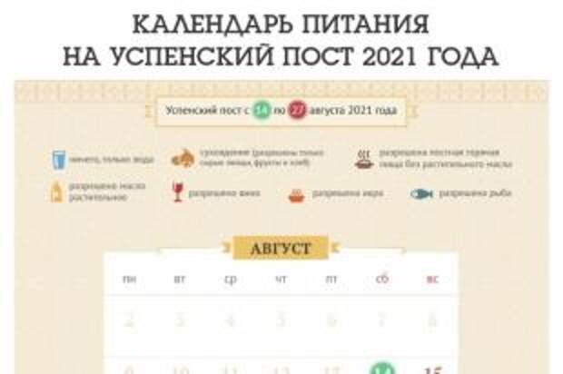 Успенский пост-2021. Что можно есть две недели летнего поста