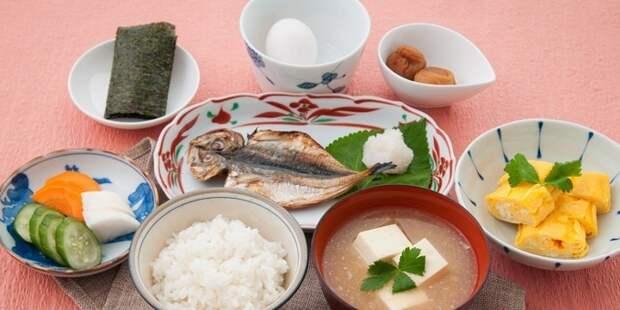 Что едят на завтрак в разных странах мира