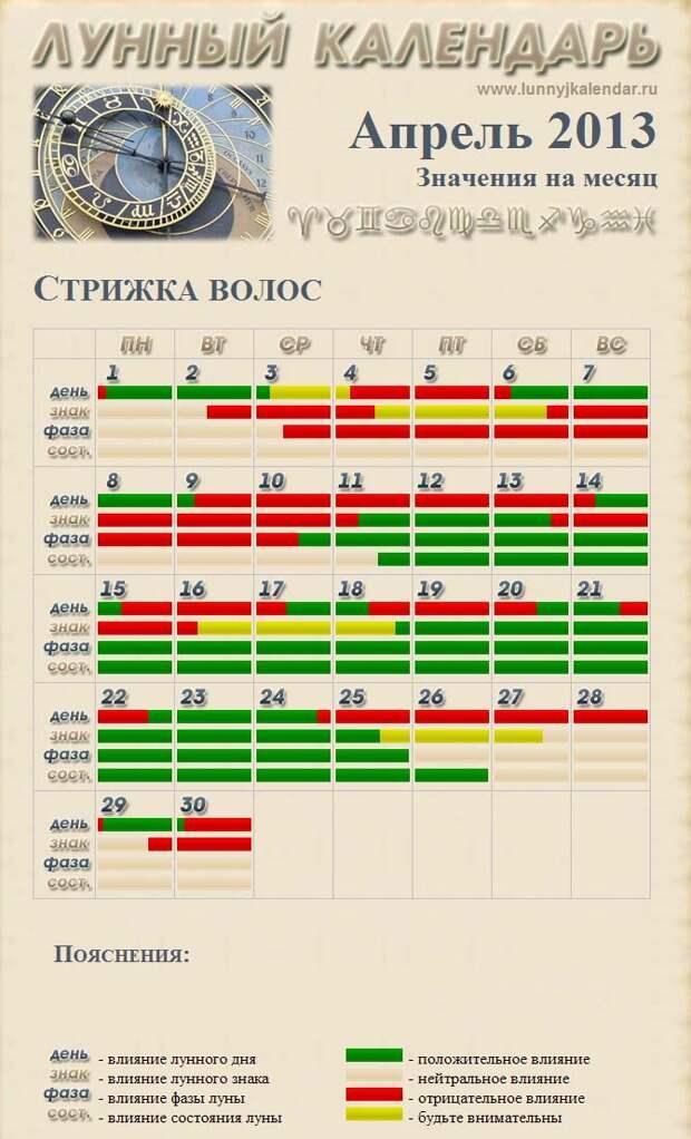 Лунный календарь стрижек на апрель и май