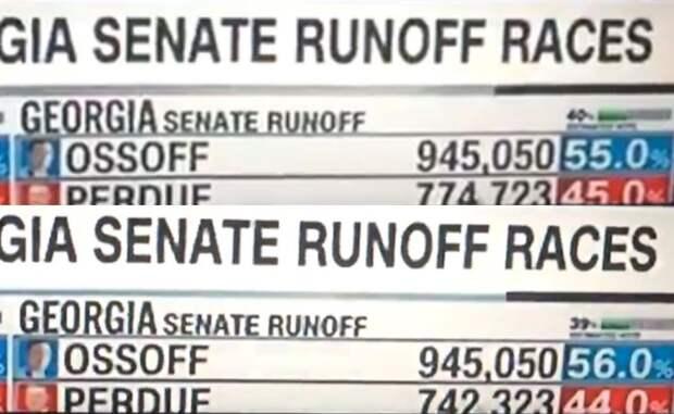 Система для голосования Dominion в прямом эфире открыто манипулирует выборами в США