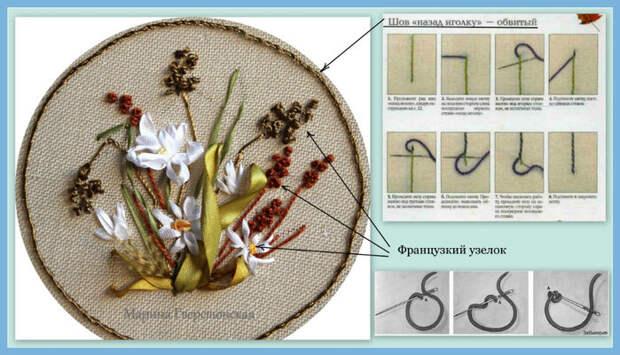 Применение швов при вышивке травок: схемы и примеры