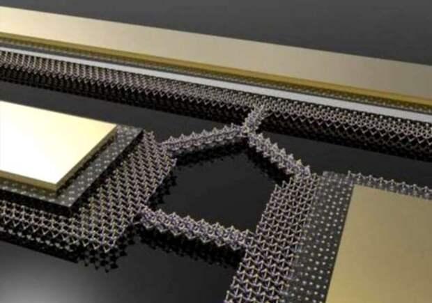 «Умный» металл и инъекции без игл: 7 нанотехнологий, которые определяют будущее