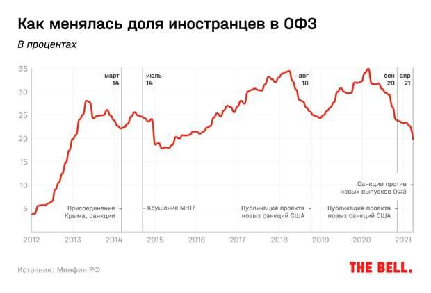 Что будет с отношениями с США, сторонников Навального запишут в экстремисты и закрытая Турция
