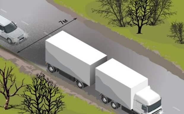 Как обогнать фуру на мокрой дороге и не угодить в ДТП?