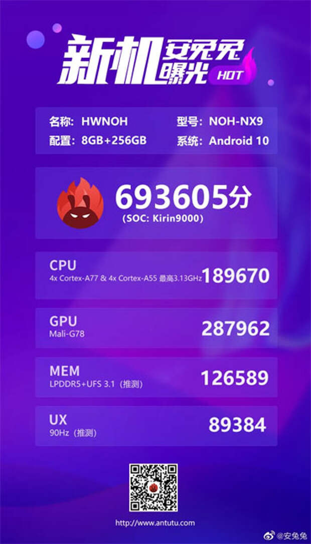 Рекорд Samsung не продержался и суток, новый король производительности - Huawei Kirin 9000 5G