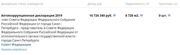 Это безобразие: Матвиенко ответила на слухи о пенсии в 450 тысяч рублей