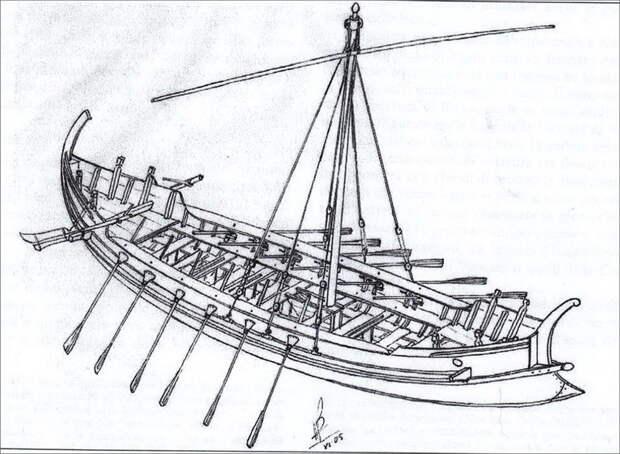 Реконструкция лёгкой гребной ладьи, сделанная на основе находки корабля у берега Пизы, Италия - Рим и киликийские пираты | Warspot.ru
