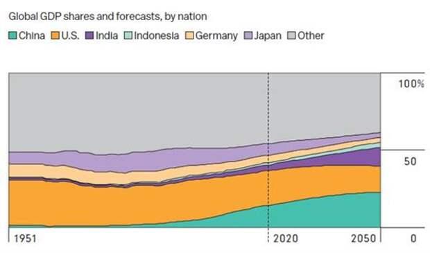 Мировая экономика начнет поправляться в 2022 году