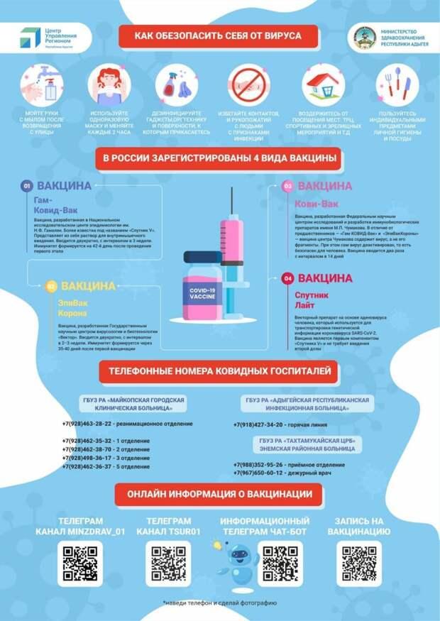 ЦУР Адыгеи совместно с Минздравом республики запустил серию плакатов о вакцинации